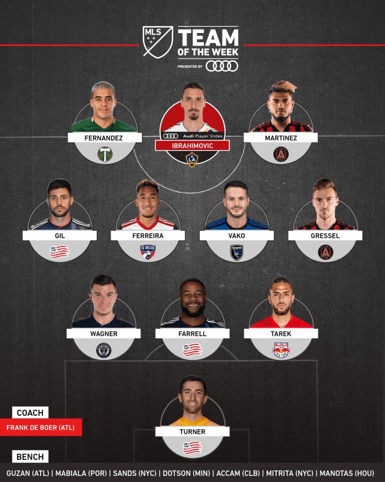 Timbers forward Brian Fernandez named to MLS Team of the Week for Week 20 - https://league-mp7static.mlsdigital.net/images/mls_soccer_2018_22019-07-22_12-08-15.png