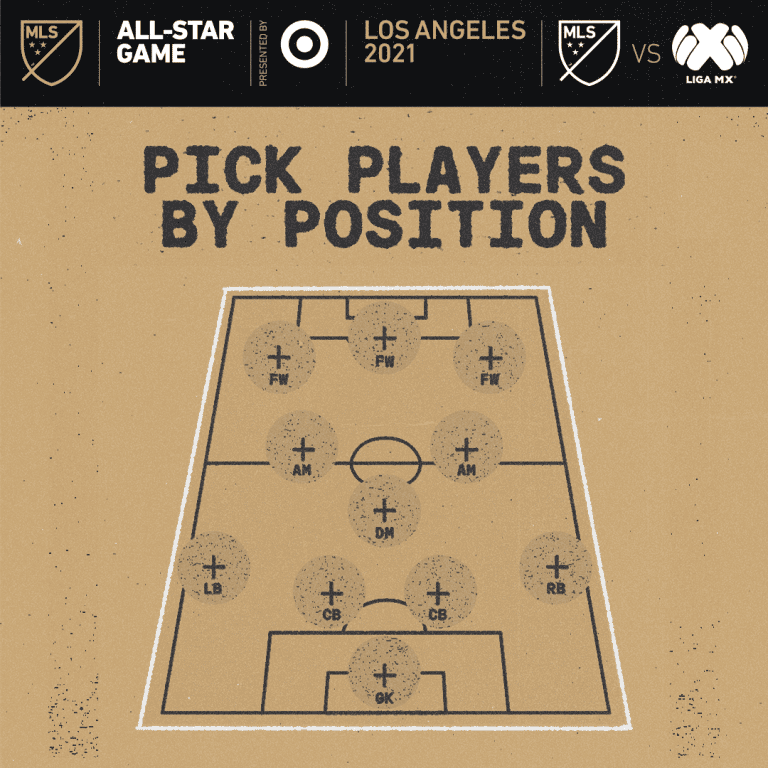 MLS_All-Star_PlayerPositions-1x1-COMMS