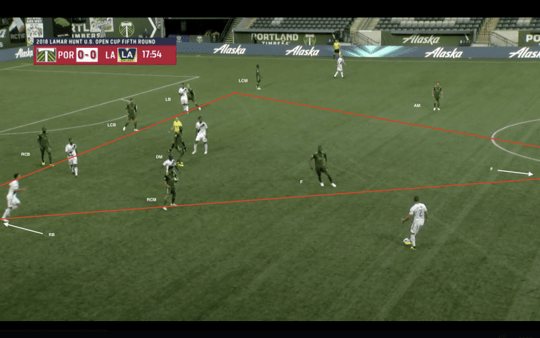 Inside PTFC | Examining how the Timbers fit Adi and Armenteros into their new look -