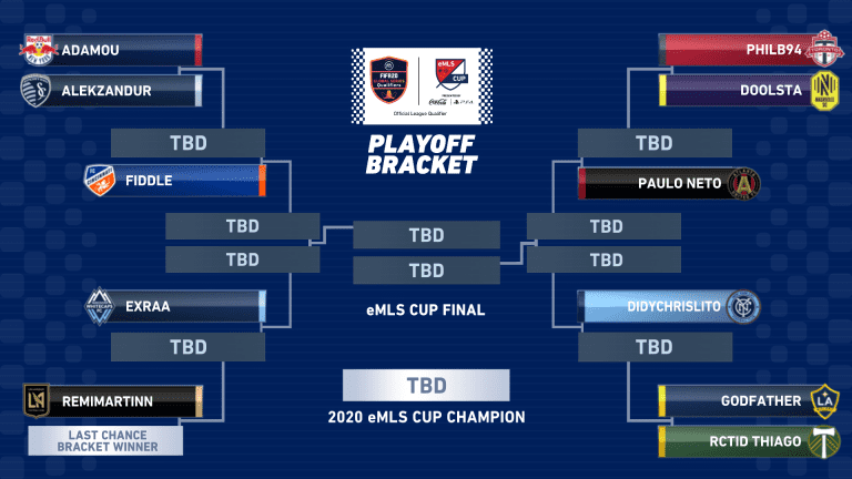 eMLS Cup 2020 presented by Coca-Cola and PlayStation rescheduled for June 28 - https://league-mp7static.mlsdigital.net/images/emls-bracket_0.png