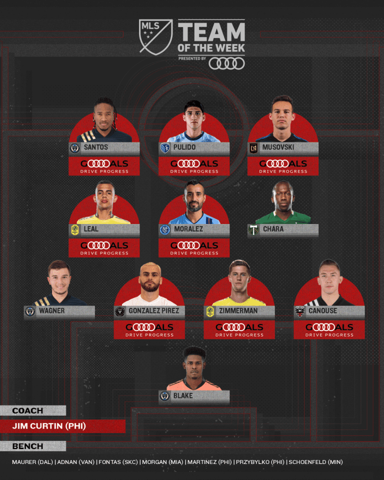 Timbers midfielder Diego Chara named to MLS Team of the Week (Wk 20) - https://league-mp7static.mlsdigital.net/images/mls_soccer_2018_22020-10-26_13-26-42.png