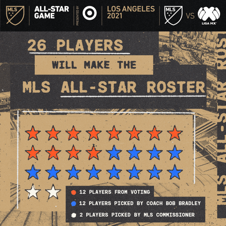 MLS_All-Star_Roster-1x1-COMMS