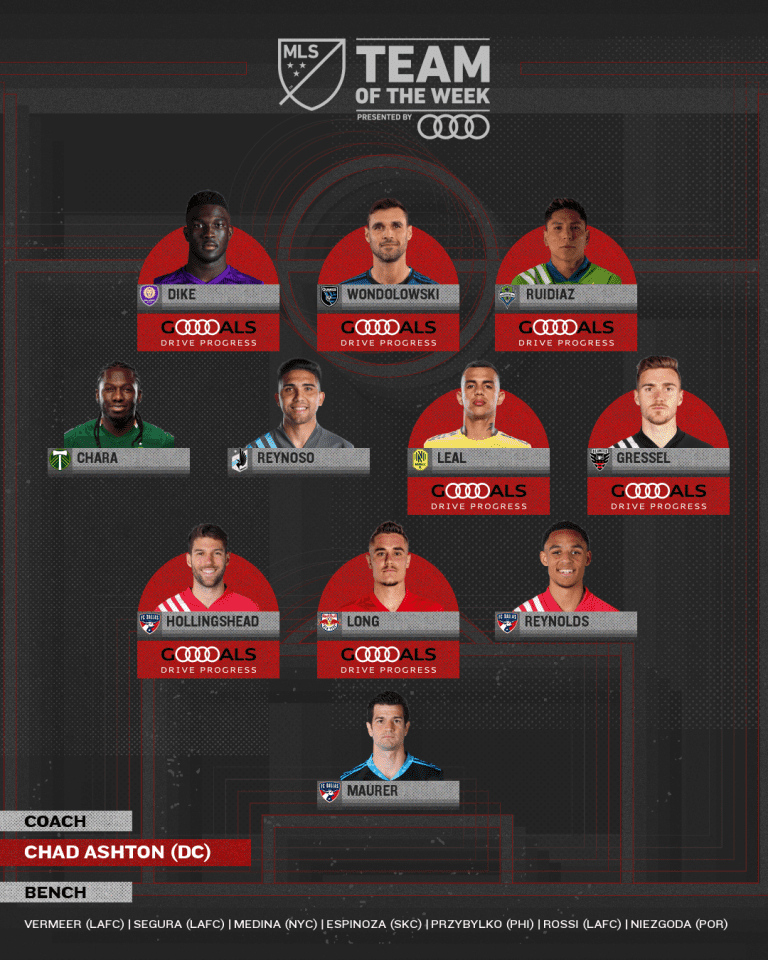 Yimmi Chara's four-assist performance earns him a spot on MLS Team of the Week (Wk 21) - https://league-mp7static.mlsdigital.net/images/mls_soccer_2018_22020-10-29_11-56-09.png