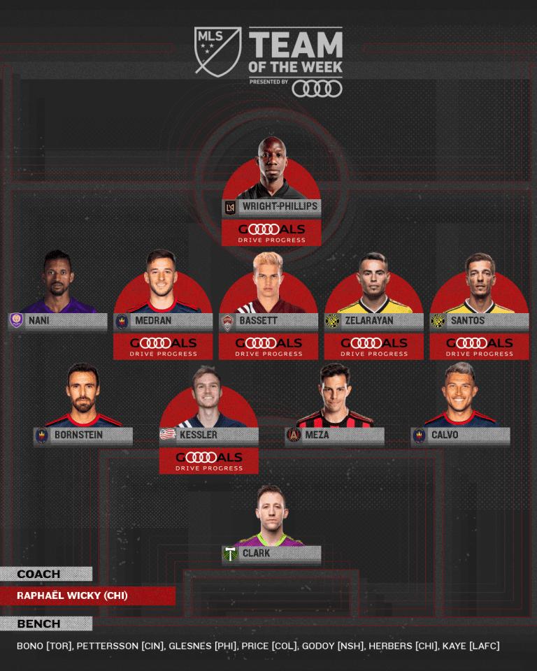 Steve Clark named to MLS Team of the Week (Wk 13) - https://league-mp7static.mlsdigital.net/images/totw-week13-4x5-b.png