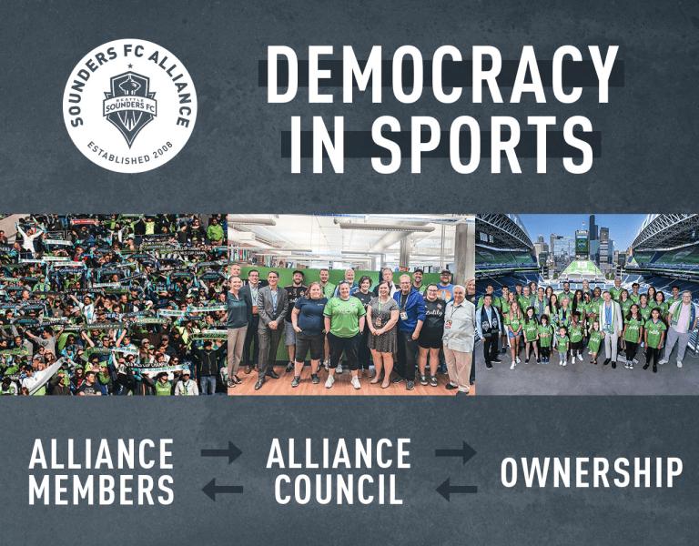 DemocracyInSports