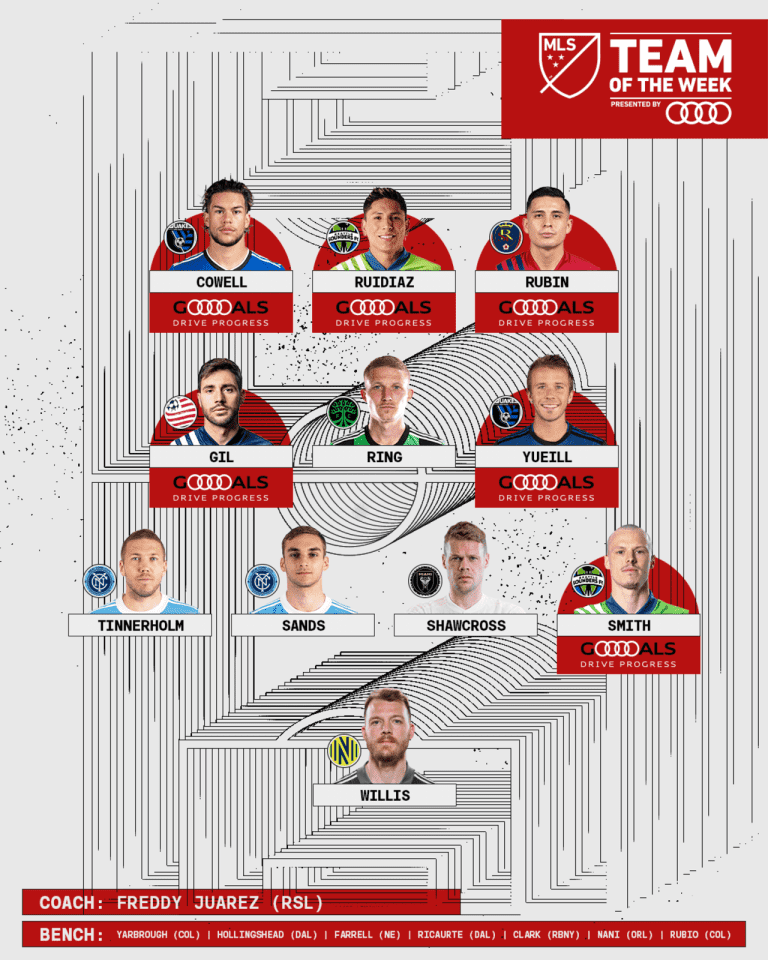 Raúl Ruidíaz and Brad Smith named to MLS Team of the Week for Week 3 -