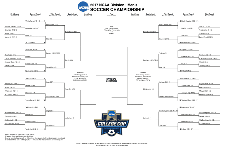 SKC Academy products to meet in NCAA Tournament Elite 8 -