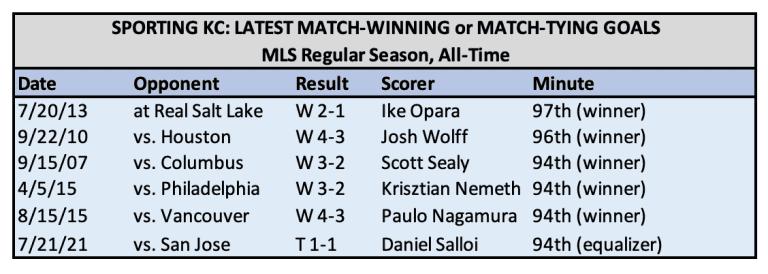Table 1 late winners
