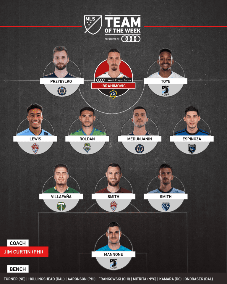 Sporting defender Graham Smith selected to MLS Team of the Week -