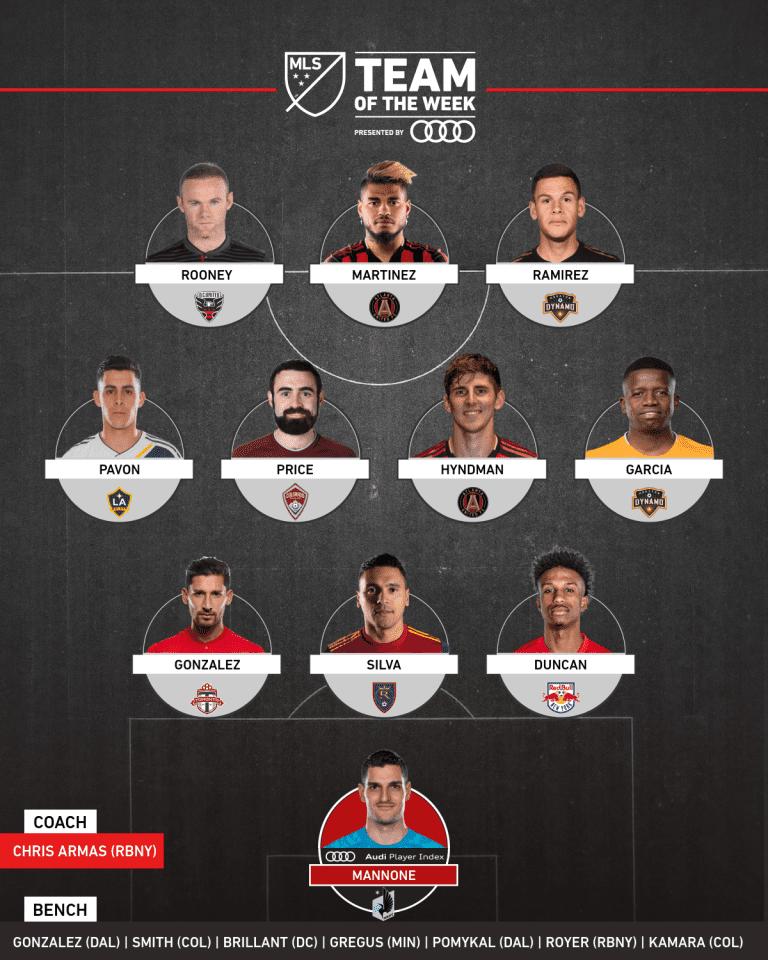 Omar Gonzalez named to Week 29 MLS Team of the Week -