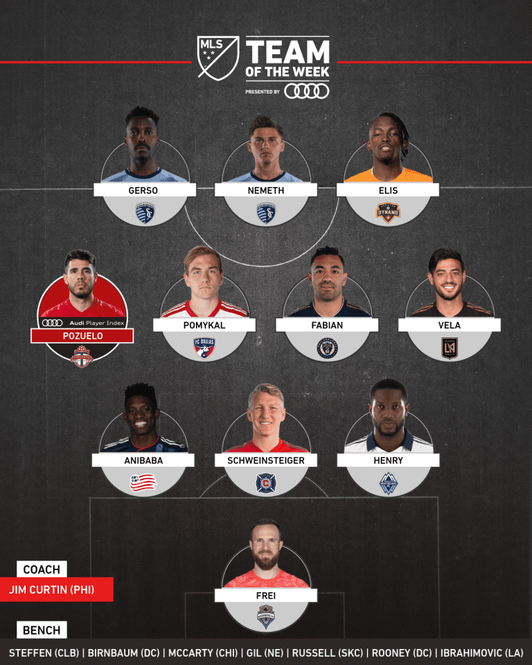 Alejandro Pozuelo Named to Week 5 MLS Team of the Week -