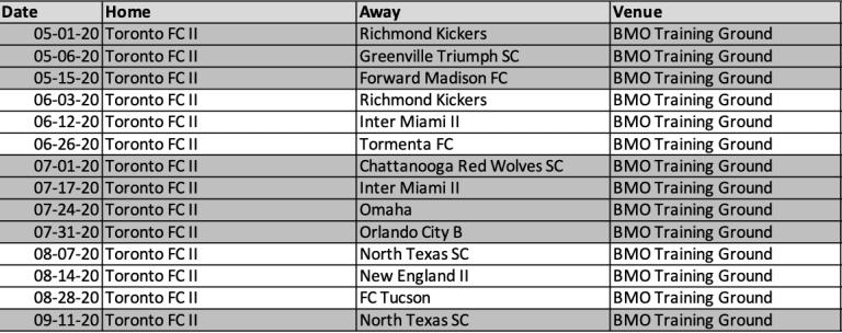 Toronto FC II Announce 2020 Regular Season Schedule -