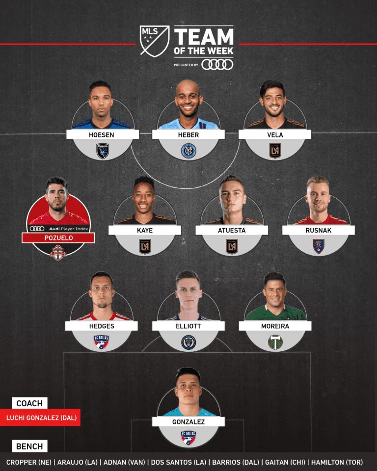 Pozuelo, Hamilton earn Week 8 MLS Team of the Week honours -