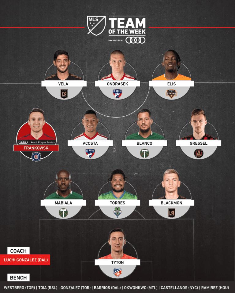 Gonzalez, Westberg named to Week 31 MLS Team of the Week -