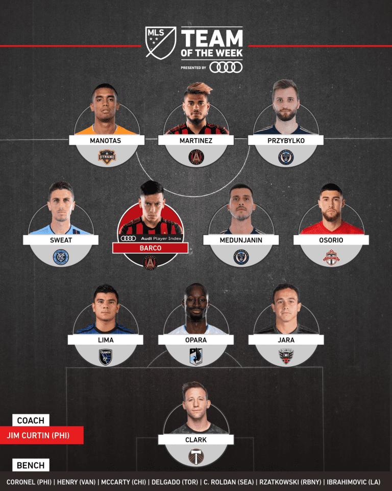 Osorio, Delgado named to Week 10 MLS Team of the Week - https://league-mp7static.mlsdigital.net/images/mls_soccer_2018_22019-05-06_10-24-46.png