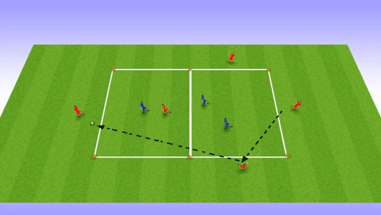 Team Training Ideas presented by Enerex: Offensive Organization -
