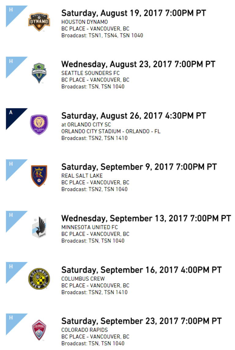 Let the fun begin: Opportunity lies for Whitecaps FC with six of next seven matches at BC Place -