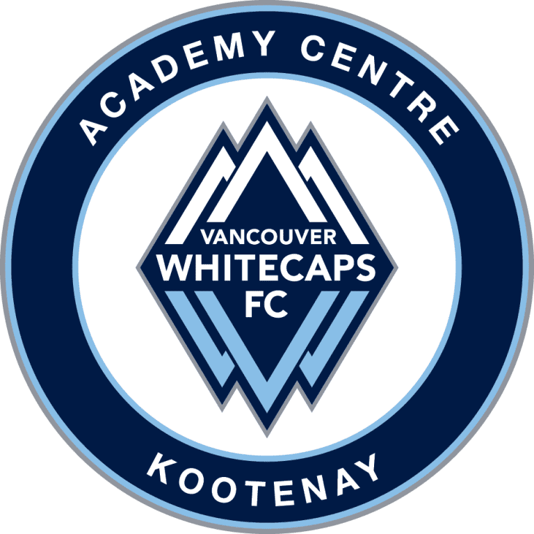 Academy Centre Players of the Month - November -