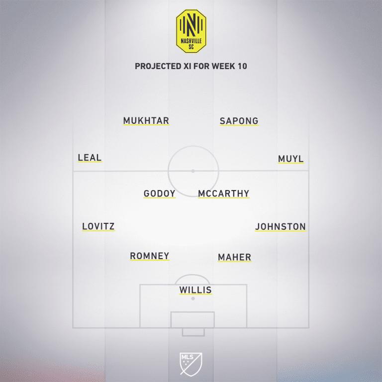 NSH projected XI Week 10