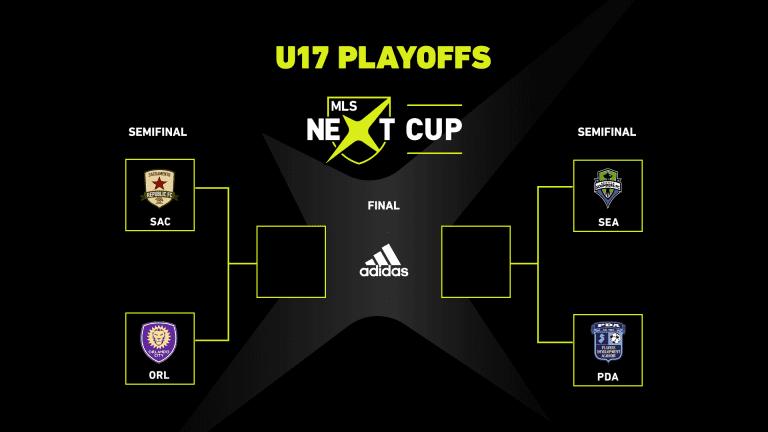 MLSNext_Cup-Bracket-u17-semifinal