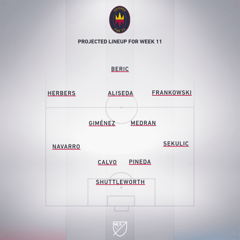 Chicago Fire FC vs. Columbus Crew SC   2020 MLS Match Preview - Project Starting XI