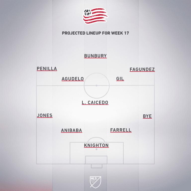 New England Revolution vs. Philadelphia Union | 2019 MLS Match Preview - Project Starting XI