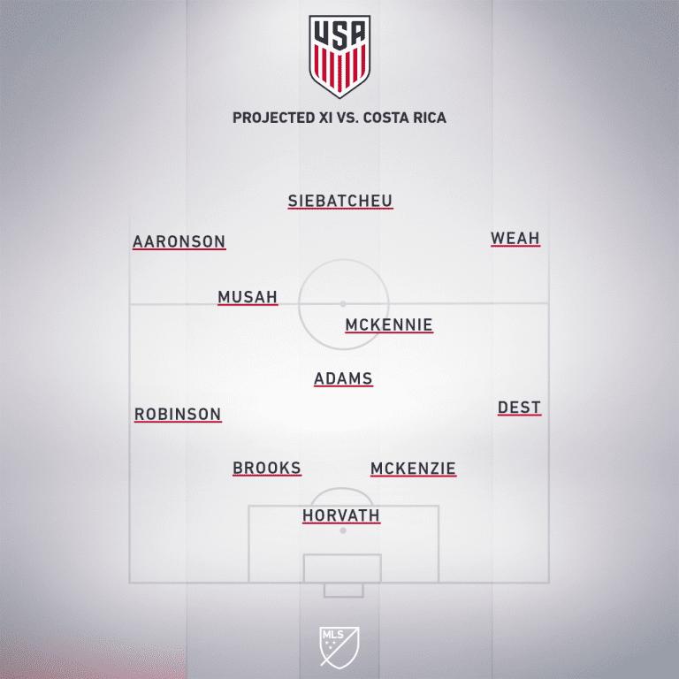 USMNT projected XI vs. Costa Rica