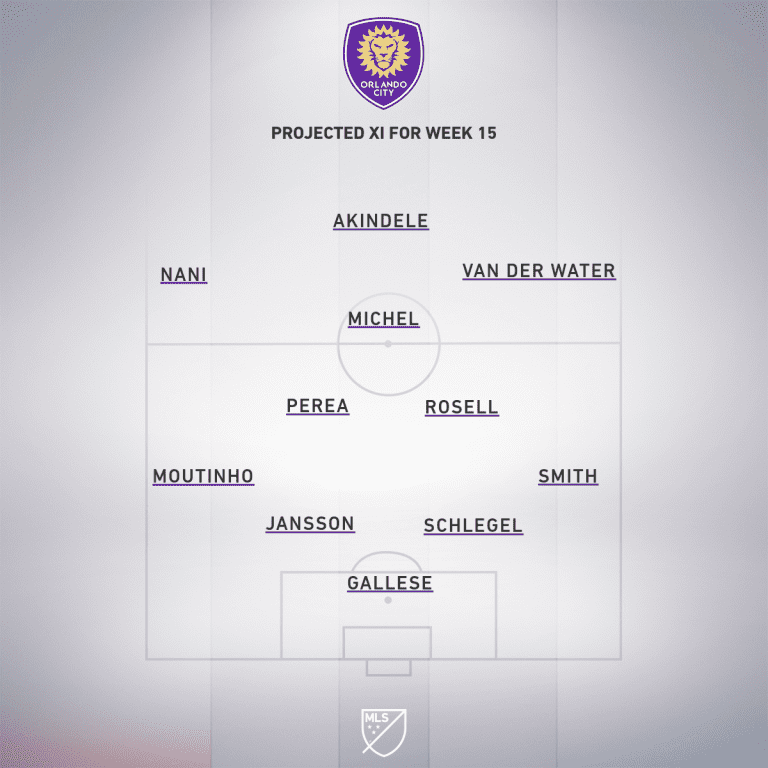ORL projected XI Week 15