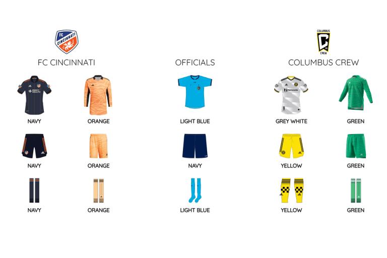 MLS-153---CIN-vs-CLB-Notice
