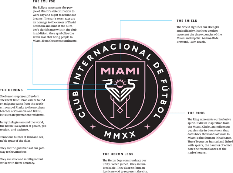 MLS Miami expansion team unveils name, crest - https://league-mp7static.mlsdigital.net/images/miami-mark-guide.png
