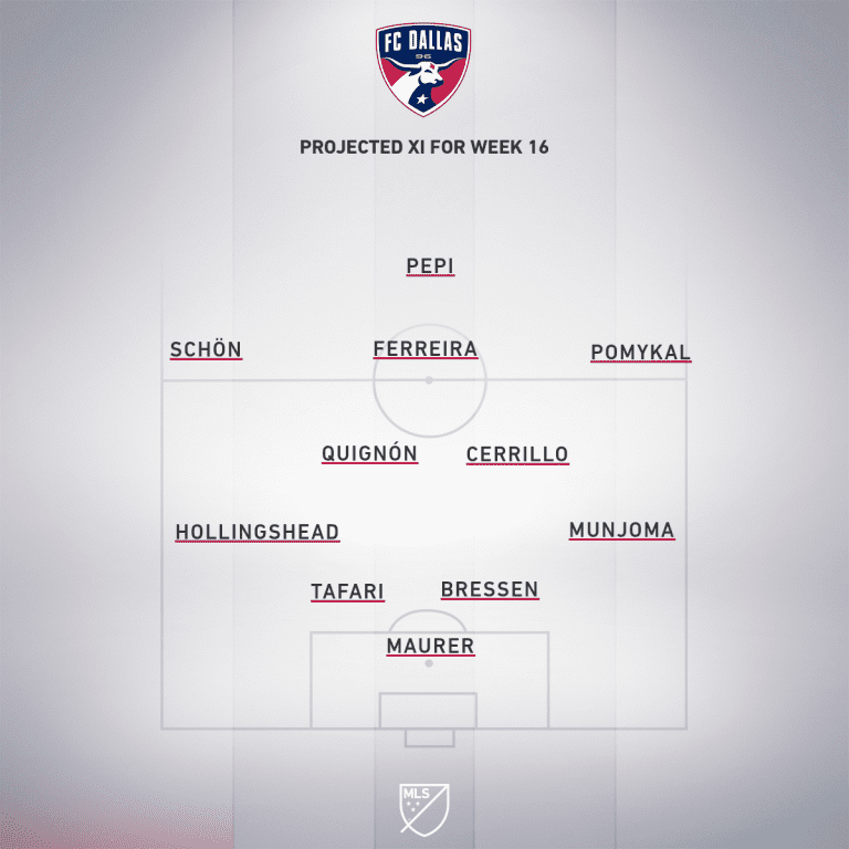 DAL projected XI Week 16