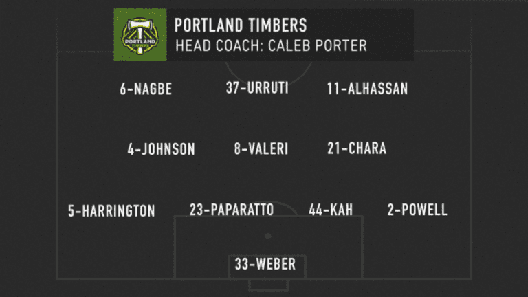 MLS Classics: Remix: Pa-Modou Kah, Kenny Cooper join stream for eight-goal Cascadia thriller - https://league-mp7static.mlsdigital.net/styles/image_default/s3/images/POR_Lineup-Cascadia.png