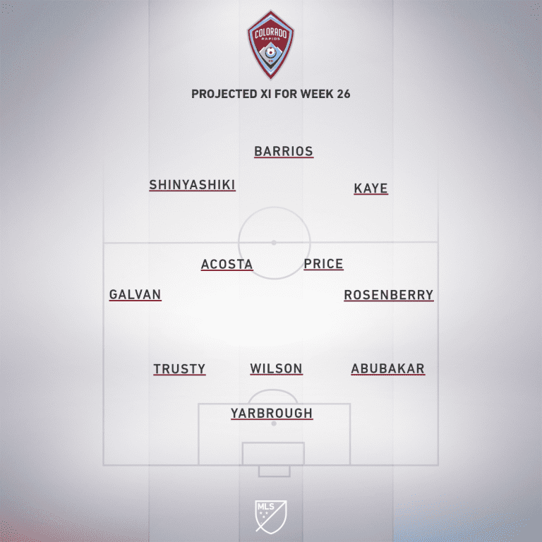 COL projected XI Week 26