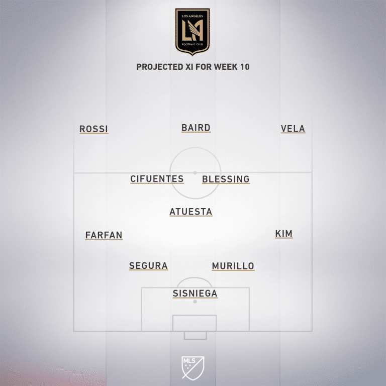 LAFC projected XI Week 10