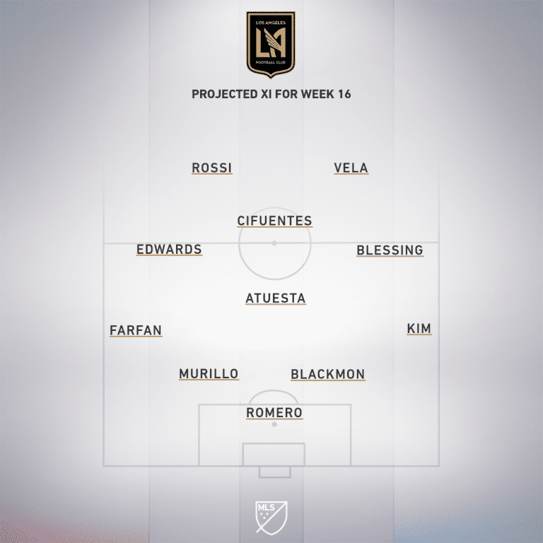 LAFC projected XI Week 16