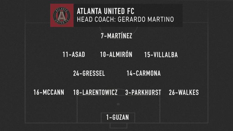 MLS Classics: Atlanta United, Orlando City SC six-goal thriller at the Benz - https://league-mp7static.mlsdigital.net/images/ATL_lineup_04-18-20_0.png