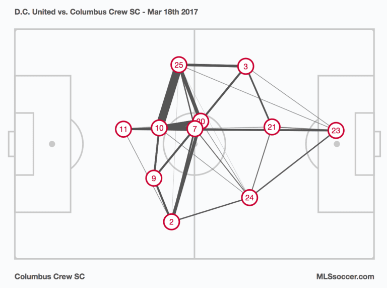 Armchair Analyst: Portland, Atlanta go on the attack & more from Week 3 -