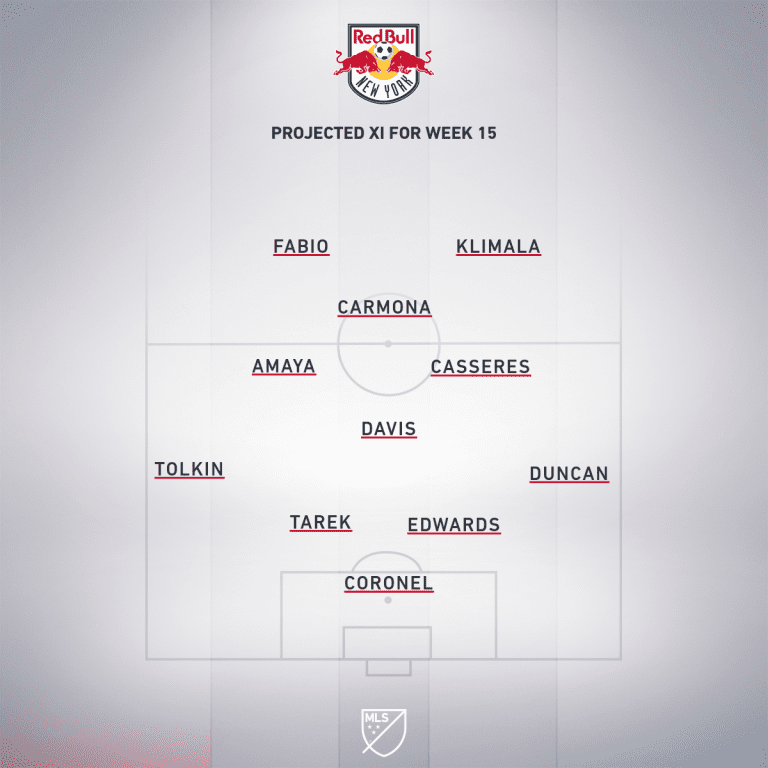 RBNY projected XI Week 15