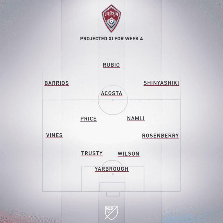 COL projected XI Week 4