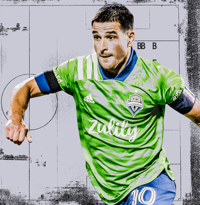 2020 MLS Best XI presented by The Home Depot - https://league-mp7static.mlsdigital.net/images/lodeiro-player.png