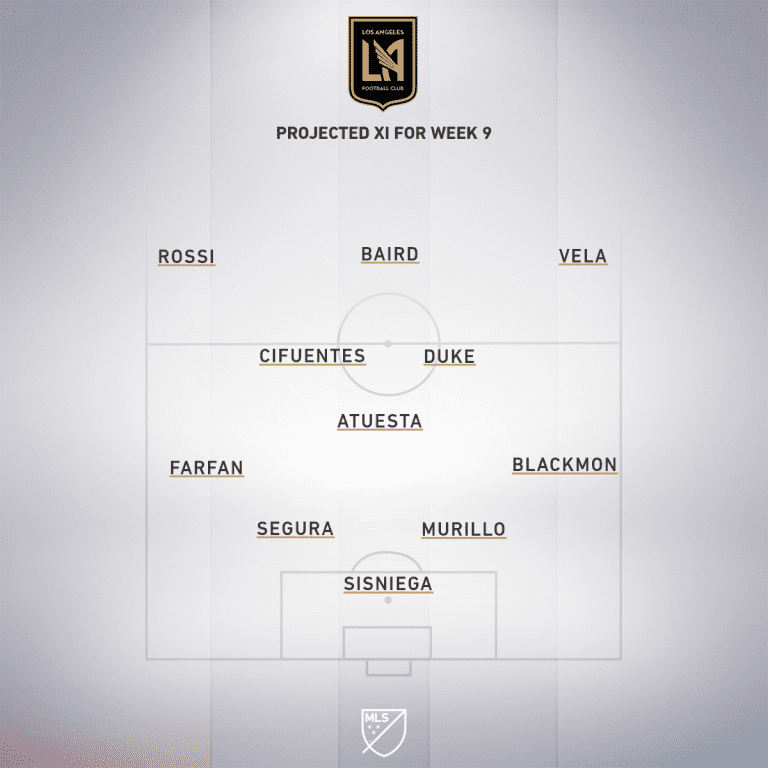 LAFC projected XI Week 9
