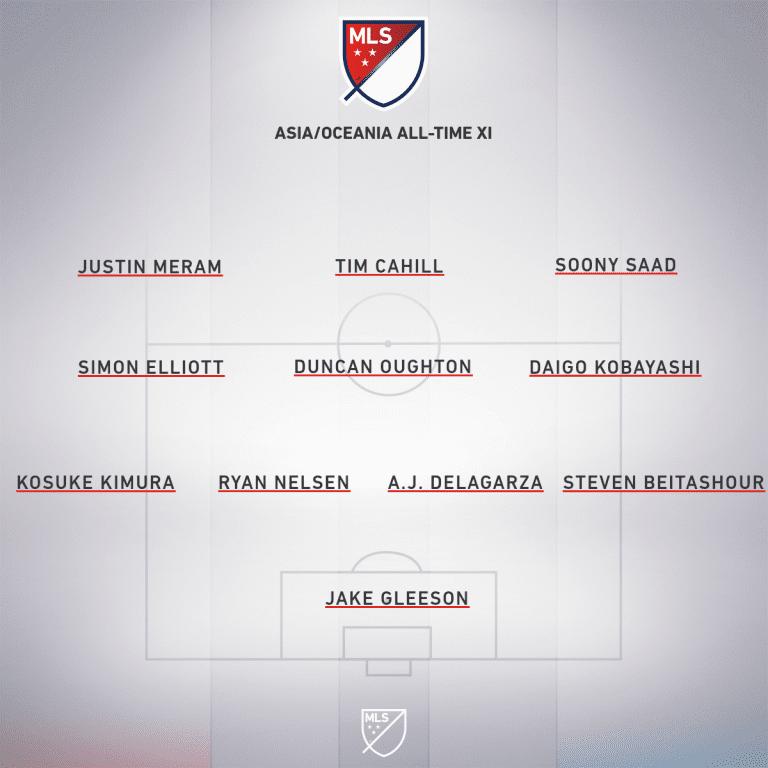 MLS all-time best XIs for every region | Andrew Wiebe - https://league-mp7static.mlsdigital.net/images/mls_soccer_2018_32020-05-19_10-22-58.png?LPJpuhmNolYNQwrWZEf_esu_RmAyvdzh