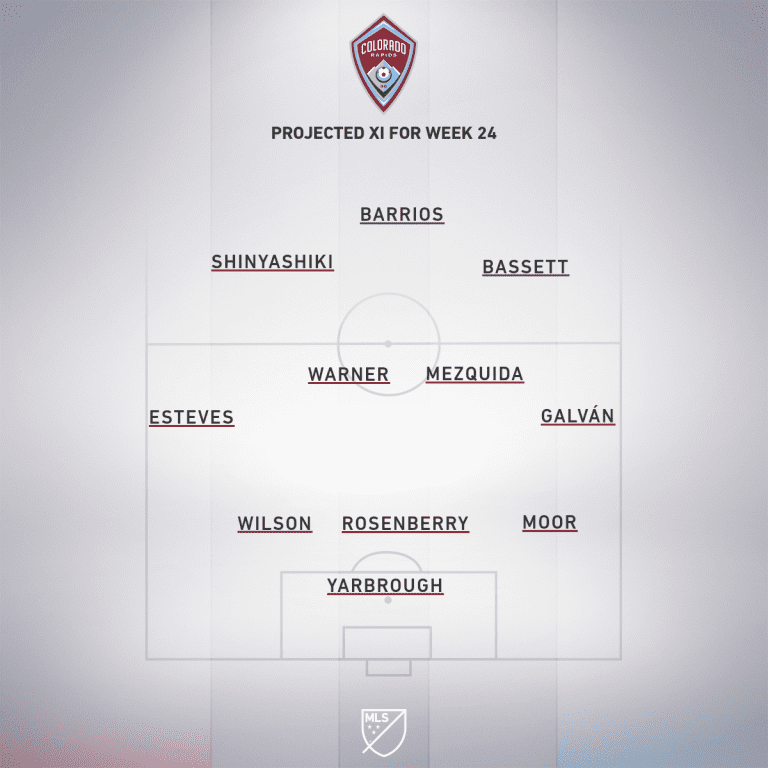 COL projected XI Week 24