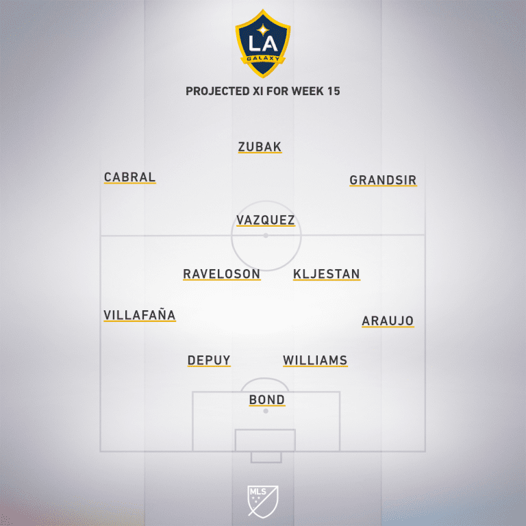 LA projected XI Week 15