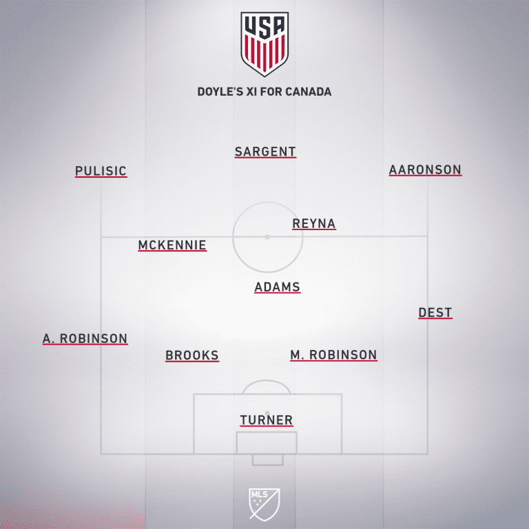Doyle's XI for Canada