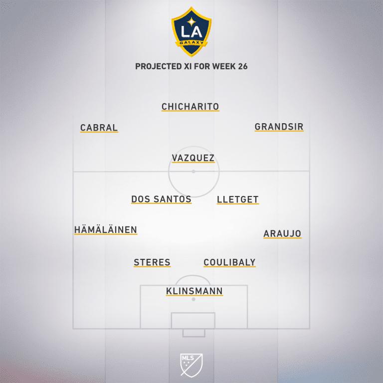 LA Galaxy projected XI Week 26