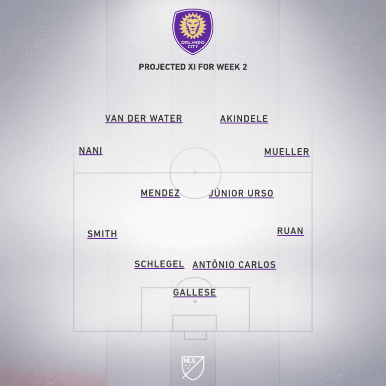 ORL Week 2 projected XI