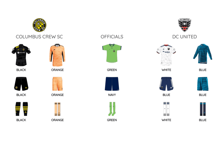 kit-matchups-43-CLB-vs-DC