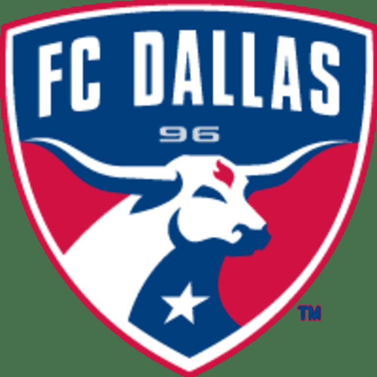 Armchair Analyst: One big question for each MLS team as preseason begins - DAL