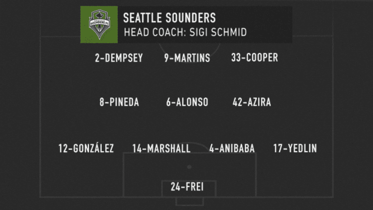 MLS Classics: Remix: Pa-Modou Kah, Kenny Cooper join stream for eight-goal Cascadia thriller - https://league-mp7static.mlsdigital.net/styles/image_default/s3/images/SEA_Lineup-Cascadia.png